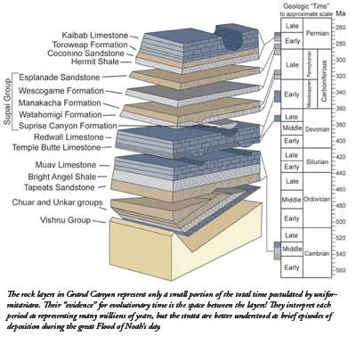 Radiometric dating geologic time and the age of earth 4